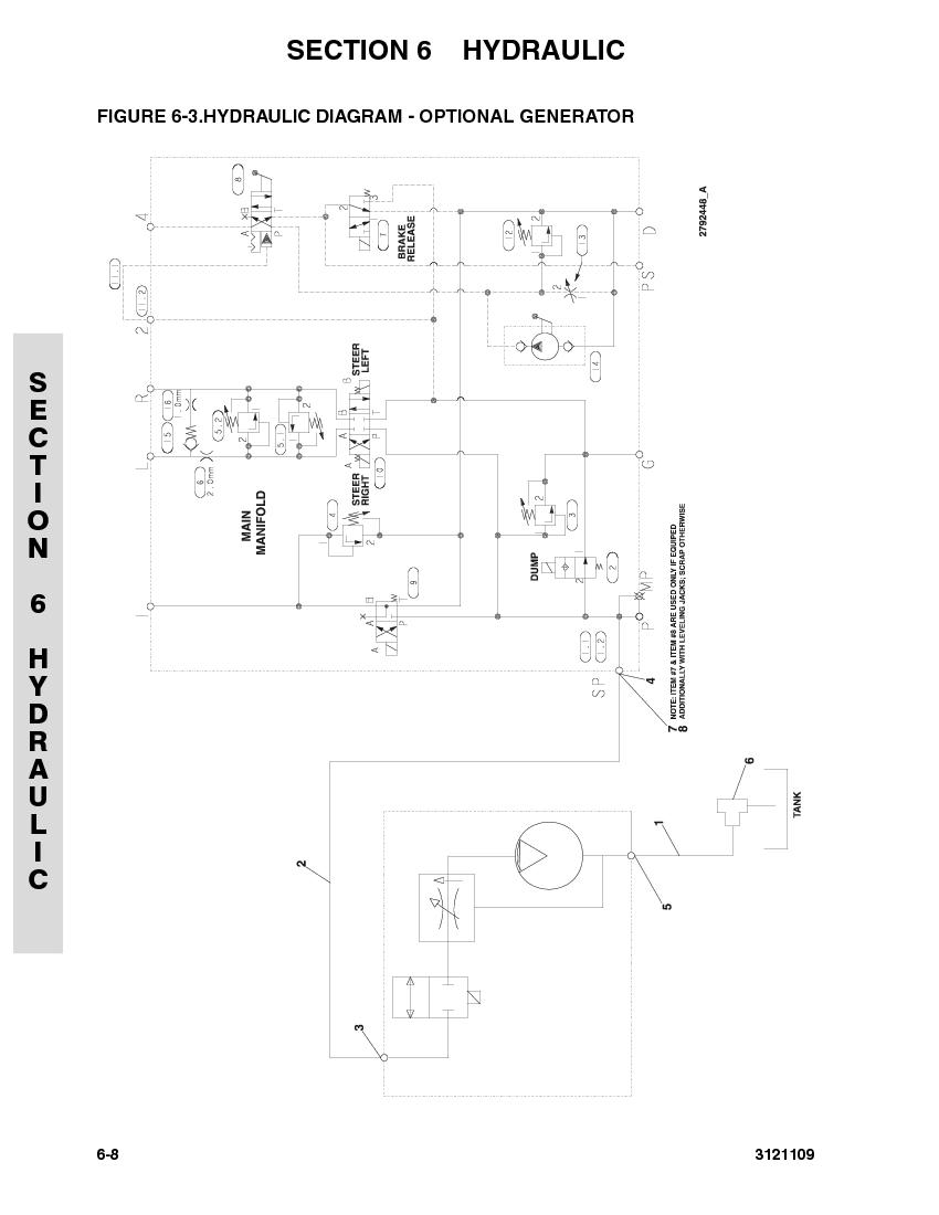 jlg cm2546 wiring diagram