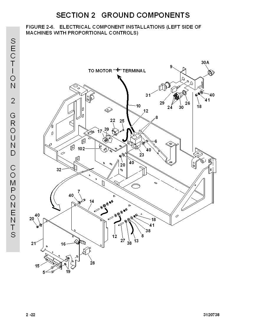 Jlg Control Box Wiring Schematics Mazda Wiring Schematics