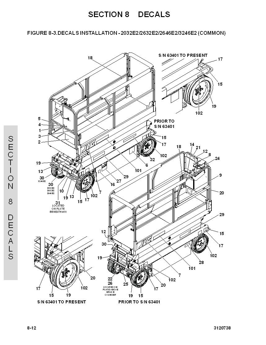 Jlg 2646e2 Scissor Lift Wiring Diagram - Electrical Drawing Wiring ...