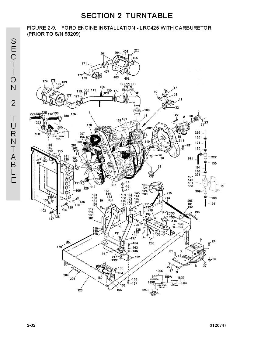 jlg parts diagram related keywords