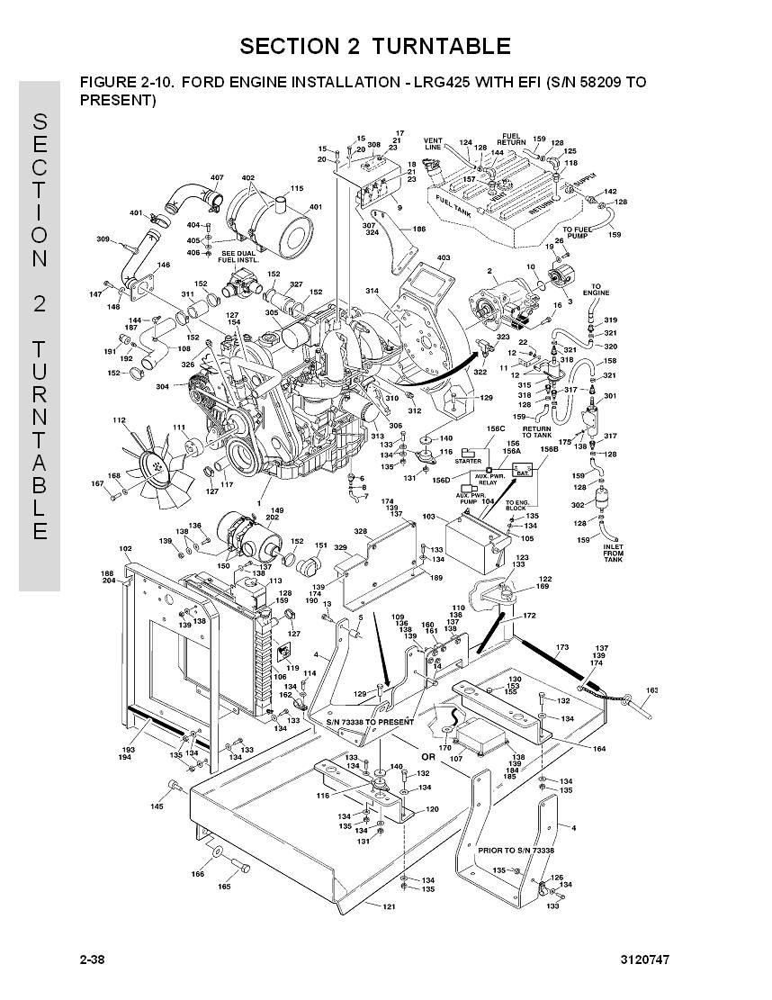 Construction Equipment Parts Jlg From Gcironcom Ford Alternator Welder Diagram