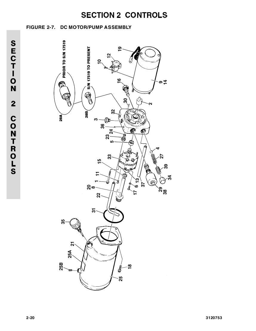 Jlg Hydraulic Pump : Construction equipment parts jlg from gciron