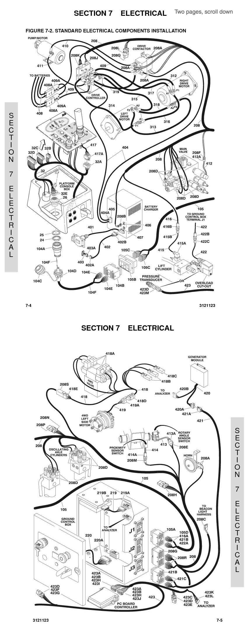 scissor lift battery charger diagram schematic all about repair scissor lift battery charger diagram schematic jlg scissor lift wiring diagram nilzanet 3369le 4069le m3369