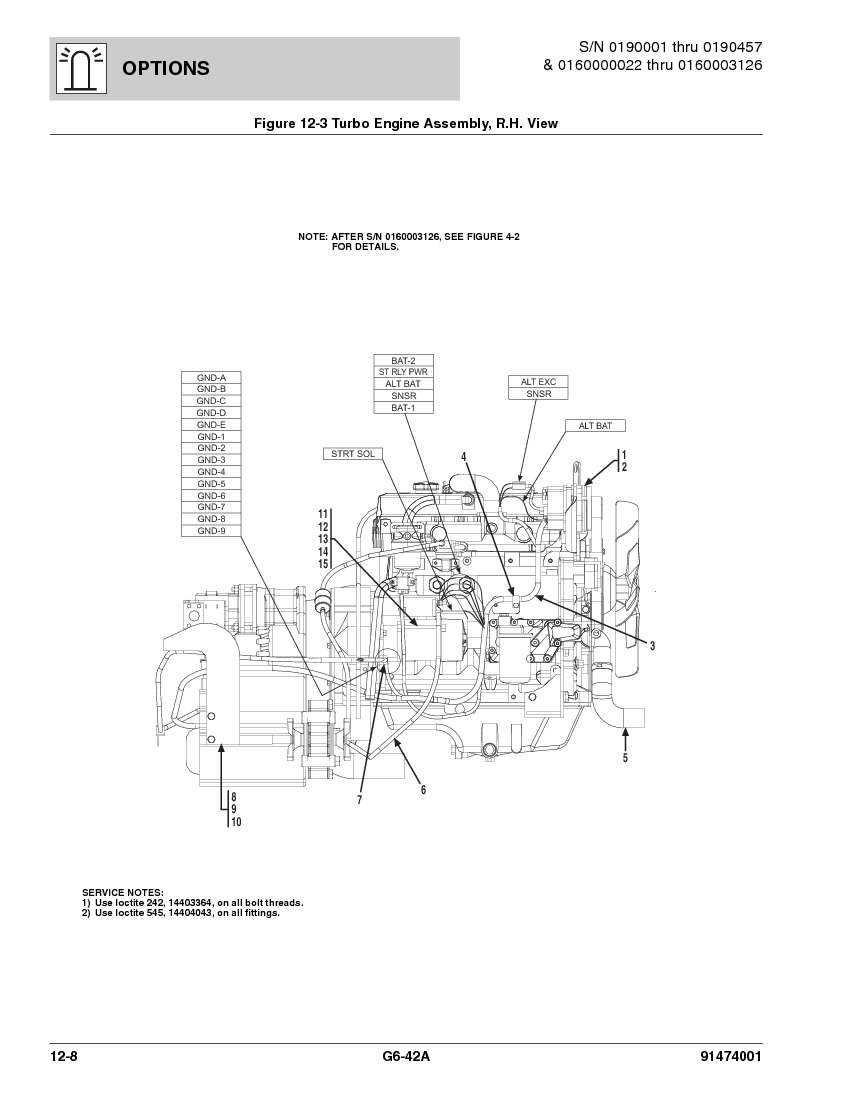 jlg forklift g6 42a master parts manual