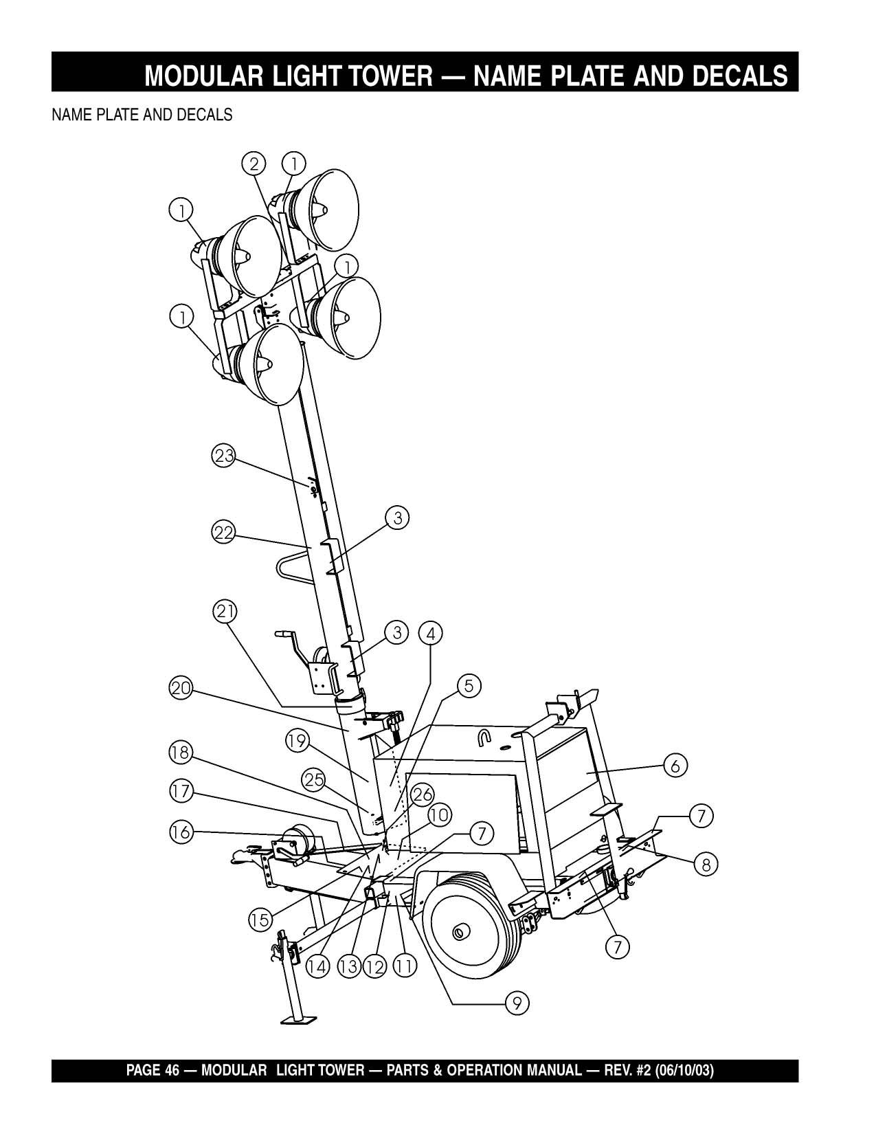 Construction Light Parts : Construction equipment parts jlg from gciron