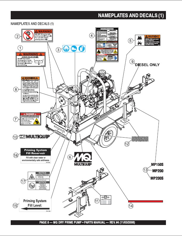 Construction equipment parts jlg parts from gciron asfbconference2016 Choice Image