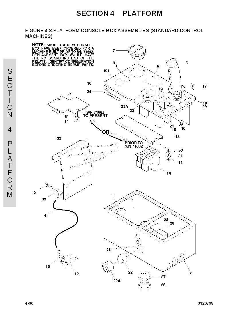 Jlg Cm2033 parts manual
