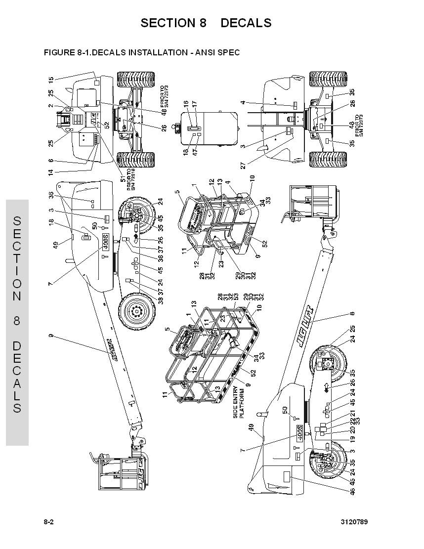 Boom Lift Wiring Diagrams Eagle Diagram Will Be A Thing Jlg 400s Parts Auto Electrical Manlift