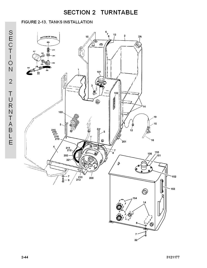 Wiring Schematic On A Jlg 1930es Scissor Lift User Guide Manual